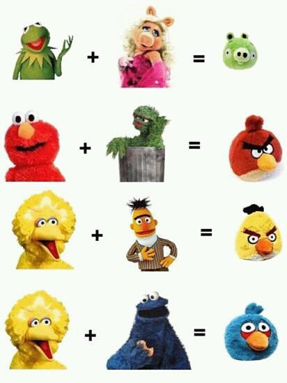 Los Origenes de Angry Birds